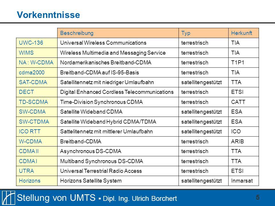 Stellung von UMTS Dipl. Ing. Ulrich Borchert 5 Vorkenntnisse BeschreibungTypHerkunft UWC-136Universal Wireless CommunicationsterrestrischTIA WIMSWirel
