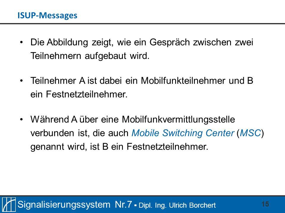 Signalisierungssystem Nr.7 Dipl. Ing.