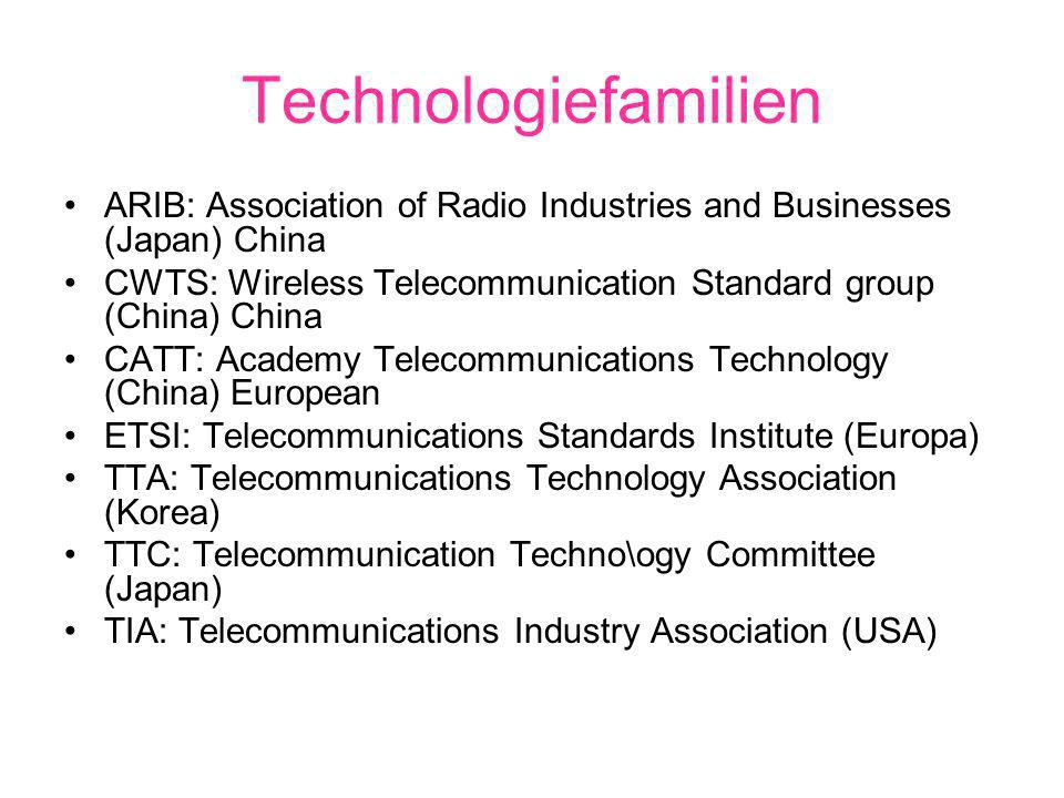 ARIB: Association of Radio Industries and Businesses (Japan) China CWTS: Wireless Telecommunication Standard group (China) China CATT: Academy Telecom