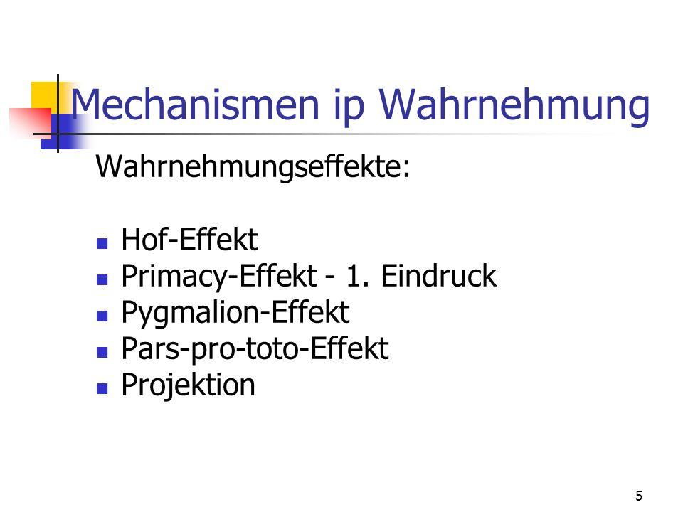 5 Mechanismen ip Wahrnehmung Wahrnehmungseffekte: Hof-Effekt Primacy-Effekt - 1. Eindruck Pygmalion-Effekt Pars-pro-toto-Effekt Projektion