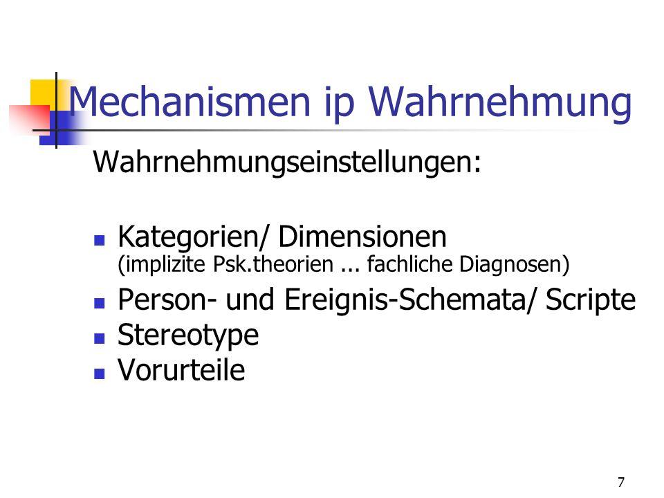 7 Mechanismen ip Wahrnehmung Wahrnehmungseinstellungen: Kategorien/ Dimensionen (implizite Psk.theorien... fachliche Diagnosen) Person- und Ereignis-S