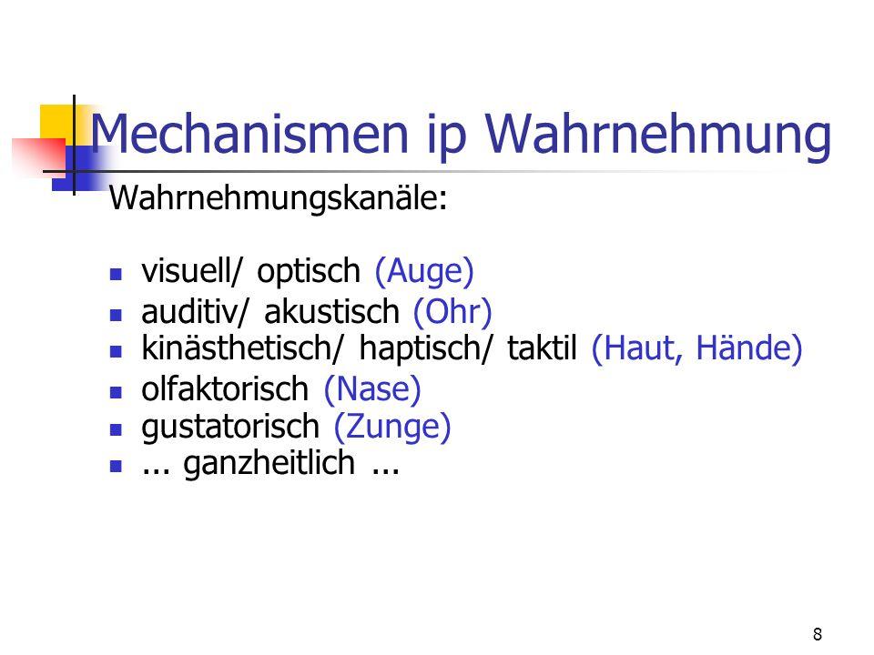 8 Mechanismen ip Wahrnehmung Wahrnehmungskanäle: visuell/ optisch (Auge) auditiv/ akustisch (Ohr) kinästhetisch/ haptisch/ taktil (Haut, Hände) olfakt