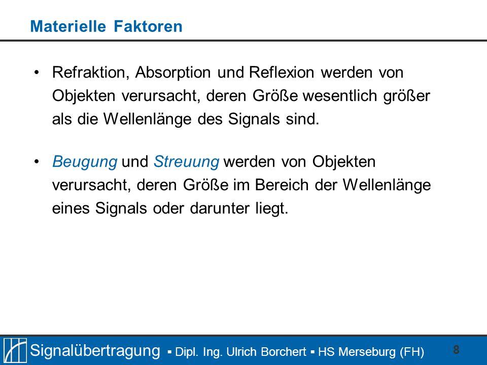Signalübertragung Dipl. Ing. Ulrich Borchert HS Merseburg (FH) 8 Materielle Faktoren Refraktion, Absorption und Reflexion werden von Objekten verursac