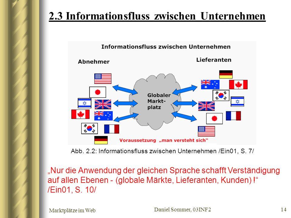 Marktplätze im Web Daniel Sommer, 03INF2 14 2.3 Informationsfluss zwischen Unternehmen Abb. 2.2: Informationsfluss zwischen Unternehmen /Ein01, S. 7/