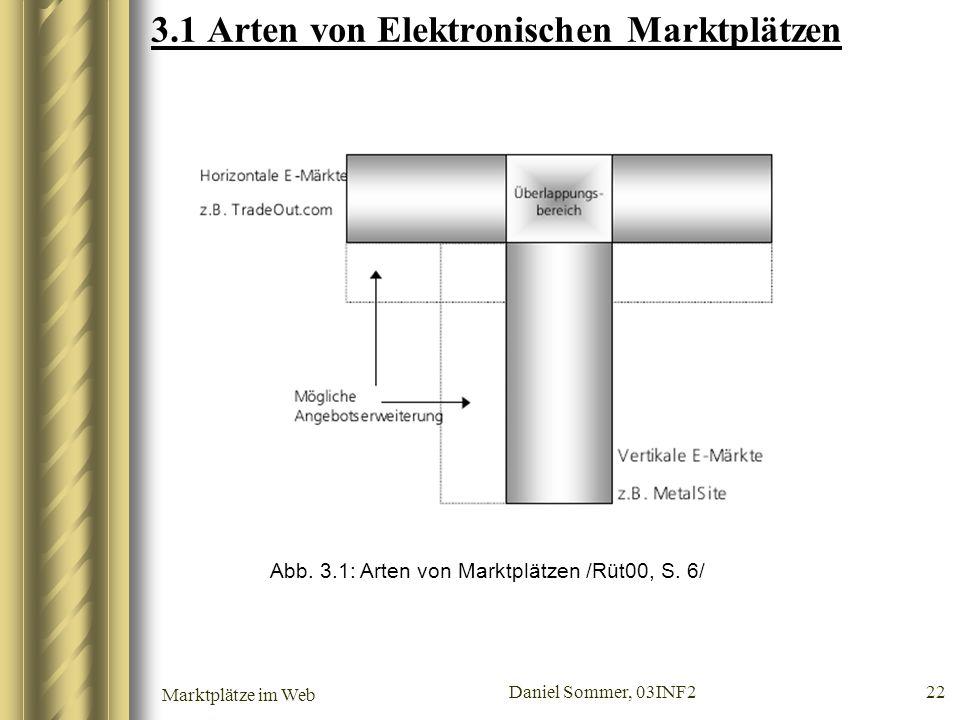 Marktplätze im Web Daniel Sommer, 03INF2 22 3.1 Arten von Elektronischen Marktplätzen Abb. 3.1: Arten von Marktplätzen /Rüt00, S. 6/