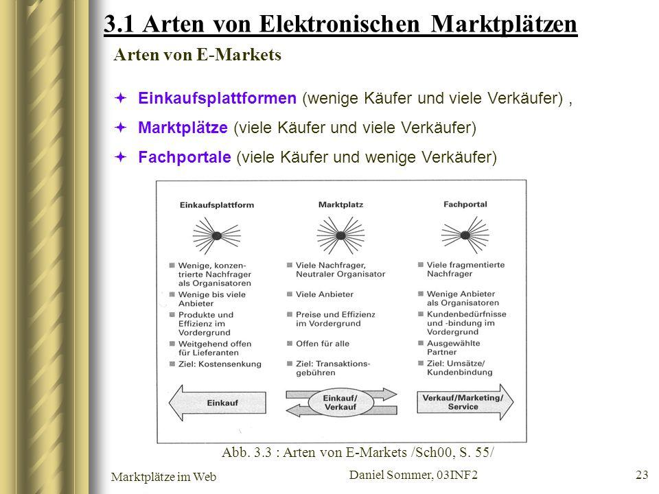 Marktplätze im Web Daniel Sommer, 03INF2 23 3.1 Arten von Elektronischen Marktplätzen Arten von E-Markets Einkaufsplattformen (wenige Käufer und viele
