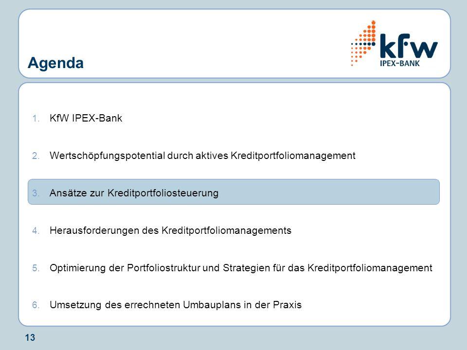 13 1. KfW IPEX-Bank 2. Wertschöpfungspotential durch aktives Kreditportfoliomanagement 3. Ansätze zur Kreditportfoliosteuerung 4. Herausforderungen de
