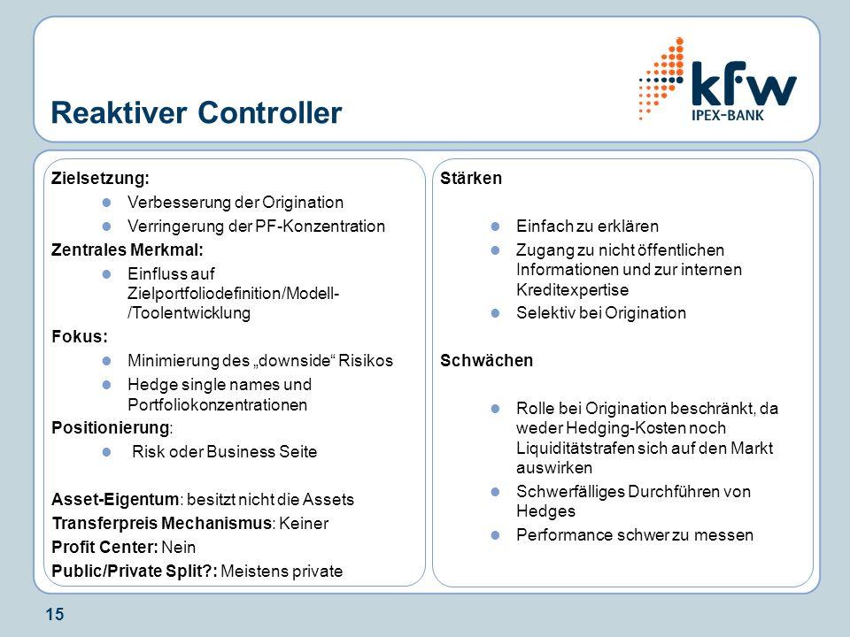 15 Reaktiver Controller Stärken Einfach zu erklären Zugang zu nicht öffentlichen Informationen und zur internen Kreditexpertise Selektiv bei Originati
