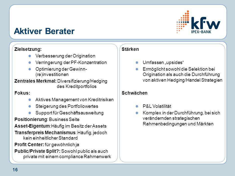 16 Aktiver Berater Stärken Umfassen upsides Ermöglicht sowohl die Selektion bei Origination als auch die Durchführung von aktiven Hedging/Handel Strategien Schwächen P&L Volatilität Komplex in der Durchführung, bei sich verändernden strategischen Rahmenbedingungen und Märkten Zielsetzung: Verbesserung der Origination Verringerung der PF-Konzentration Optimierung der Gewinn- (re)investitionen Zentrales Merkmal: Diversifizierung/Hedging des Kreditportfolios Fokus: Aktives Management von Kreditrisiken Steigerung des Portfoliowertes Support für Geschäftsausweitung Positionierung: Business Seite Asset-Eigentum:Häufig im Besitz der Assets Transferpreis Mechanismus: Häufig, jedoch kein einheitlicher Standard Profit Center: für gewöhnlich ja Public/Private Split?: Sowohl public als auch private mit einem compliance Rahmenwerk