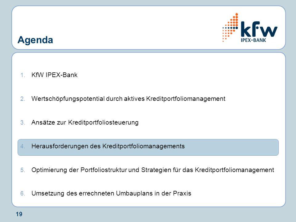 19 1. KfW IPEX-Bank 2. Wertschöpfungspotential durch aktives Kreditportfoliomanagement 3. Ansätze zur Kreditportfoliosteuerung 4. Herausforderungen de