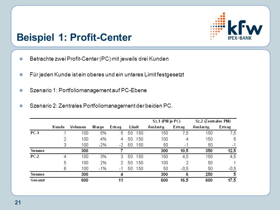21 Beispiel 1: Profit-Center Betrachte zwei Profit-Center (PC) mit jeweils drei Kunden Für jeden Kunde ist ein oberes und ein unteres Limit festgesetzt Szenario 1: Portfoliomanagement auf PC-Ebene Szenario 2: Zentrales Portfoliomanagement der beiden PC.