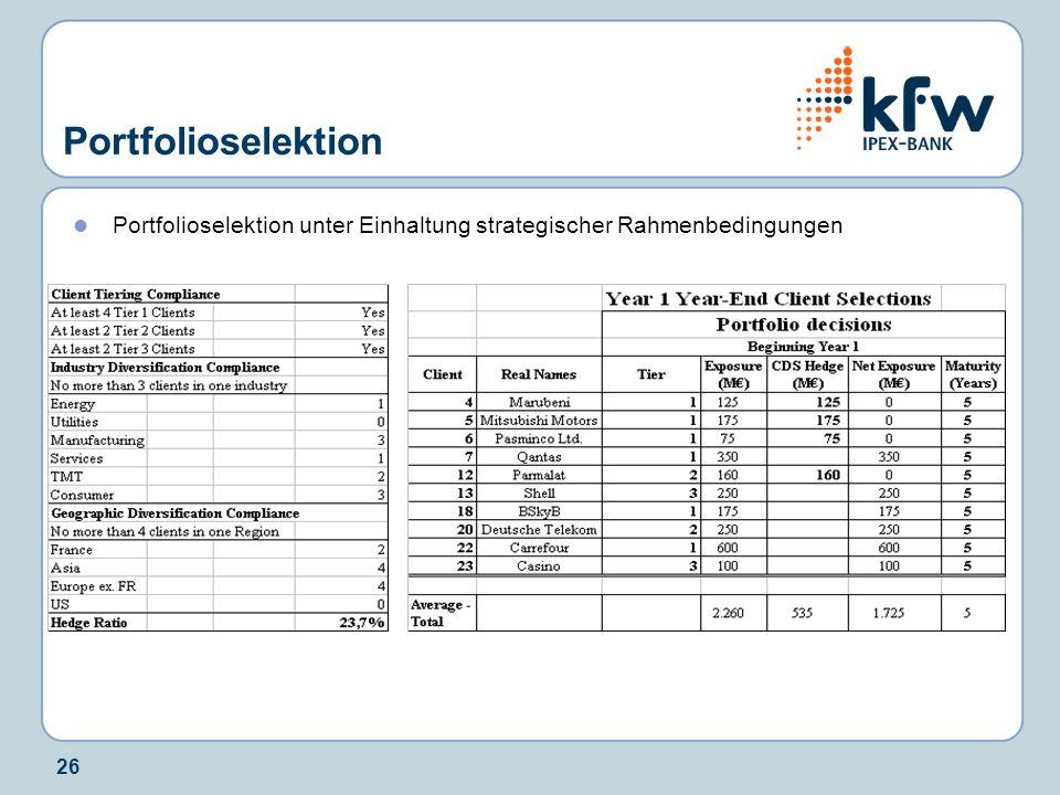 26 Portfolioselektion Portfolioselektion unter Einhaltung strategischer Rahmenbedingungen