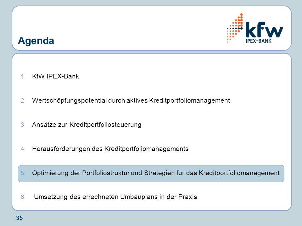 35 1. KfW IPEX-Bank 2. Wertschöpfungspotential durch aktives Kreditportfoliomanagement 3. Ansätze zur Kreditportfoliosteuerung 4. Herausforderungen de