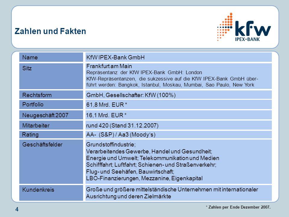4 Zahlen und Fakten NameKfW IPEX-Bank GmbH RechtsformGmbH, Gesellschafter: KfW (100%) Sitz Frankfurt am Main Repräsentanz der KfW IPEX-Bank GmbH: Lond