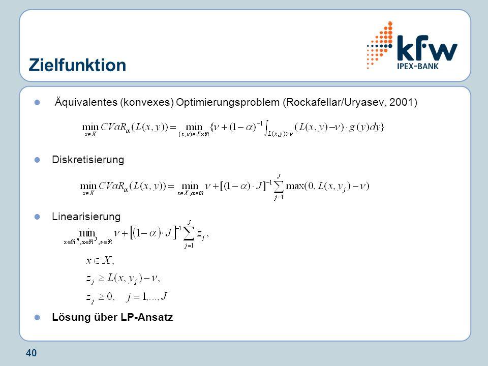 40 Zielfunktion Äquivalentes (konvexes) Optimierungsproblem (Rockafellar/Uryasev, 2001) Diskretisierung Linearisierung Lösung über LP-Ansatz