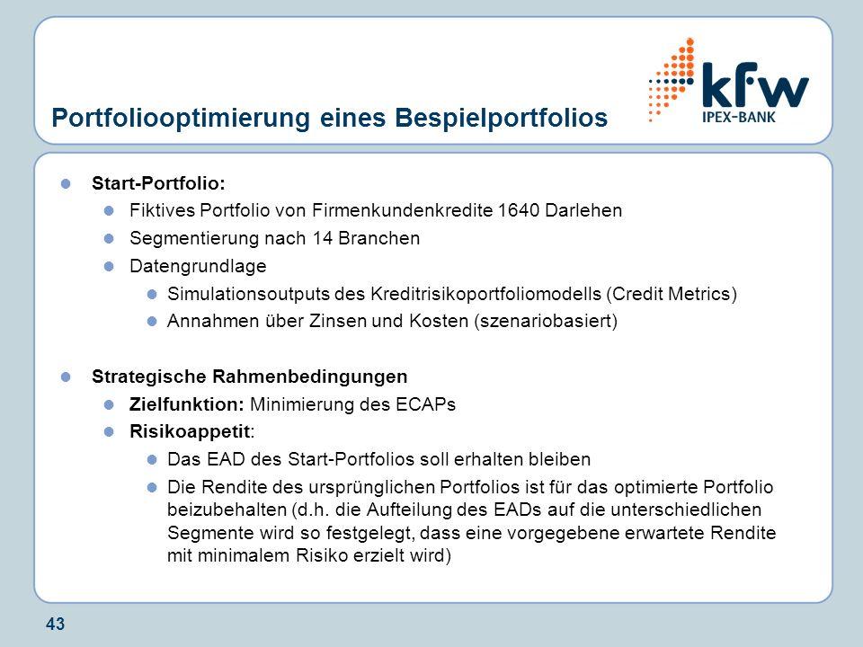 43 Portfoliooptimierung eines Bespielportfolios Start-Portfolio: Fiktives Portfolio von Firmenkundenkredite 1640 Darlehen Segmentierung nach 14 Branch