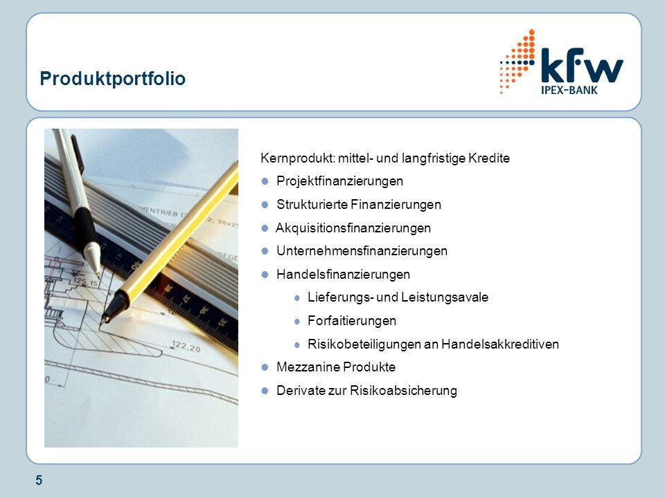 5 Produktportfolio Kernprodukt: mittel- und langfristige Kredite Projektfinanzierungen Strukturierte Finanzierungen Akquisitionsfinanzierungen Unterne