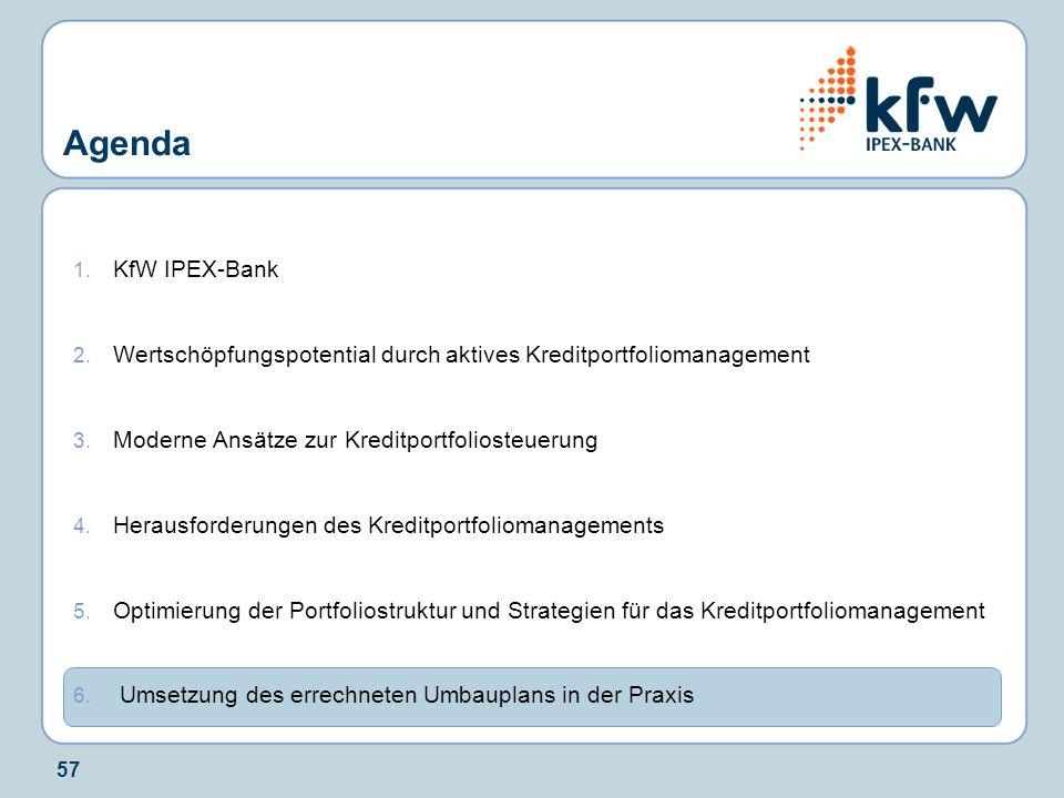 57 1. KfW IPEX-Bank 2. Wertschöpfungspotential durch aktives Kreditportfoliomanagement 3. Moderne Ansätze zur Kreditportfoliosteuerung 4. Herausforder