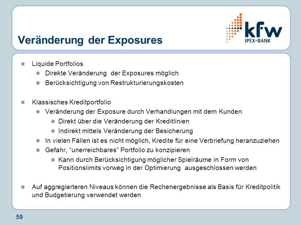 59 Veränderung der Exposures Liquide Portfolios Direkte Veränderung der Exposures möglich Berücksichtigung von Restrukturierungskosten Klassisches Kre