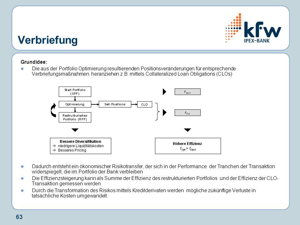 63 Verbriefung Grundidee: Die aus der Portfolio Optimierung resultierenden Positionsveränderungen für entsprechende Verbriefungsmaßnahmen heranziehen z.B.