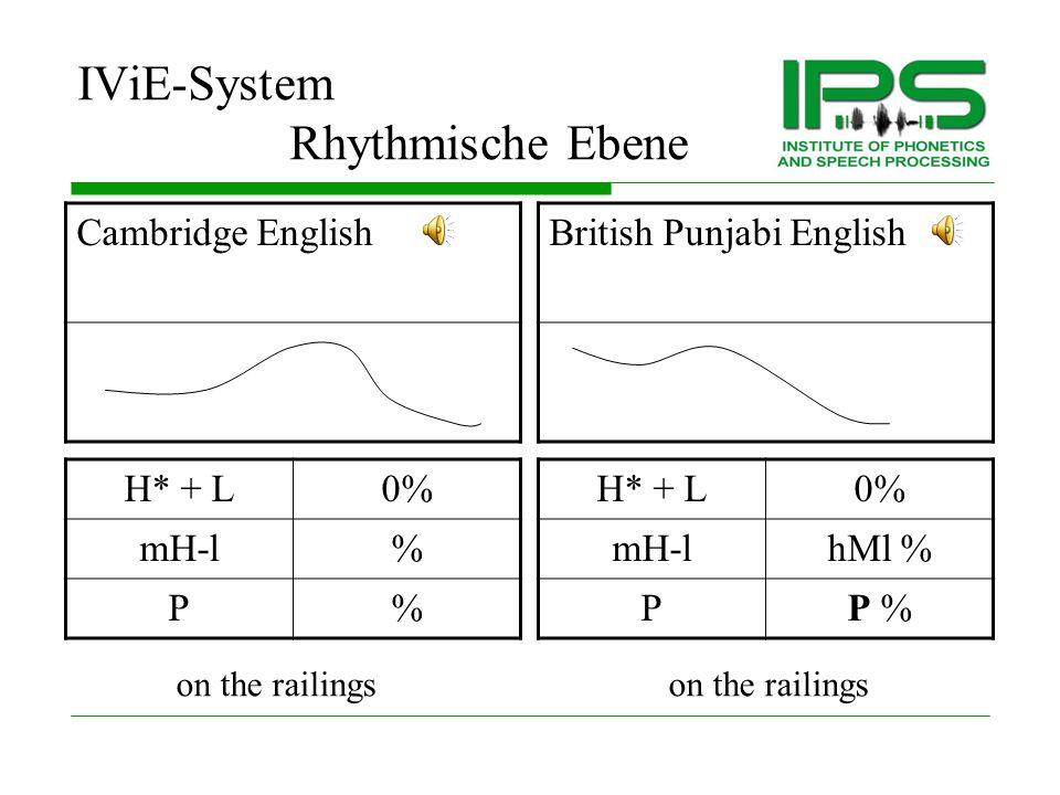IViE-System Rhythmische Ebene `P` markiert Betonungen und Akzentuierungen % = rhythmische Grenze # = Unterbrechung