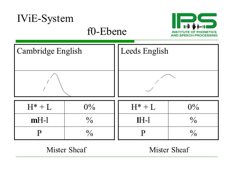 IViE-System f0-Ebene