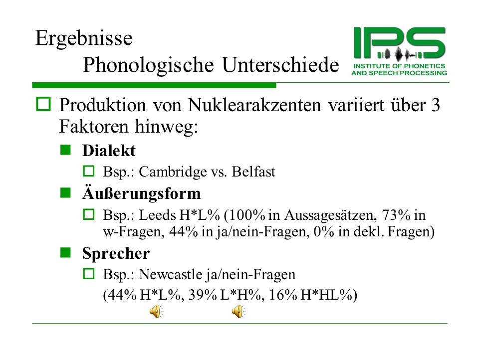Ergebnisse Phonologische Unterschiede Nuklearakzente in ja/nein-Fragen über die 7 Dialekte
