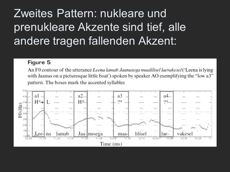 Zweites Pattern: nukleare und prenukleare Akzente sind tief, alle andere tragen fallenden Akzent: