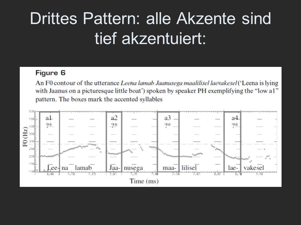 Drittes Pattern: alle Akzente sind tief akzentuiert: