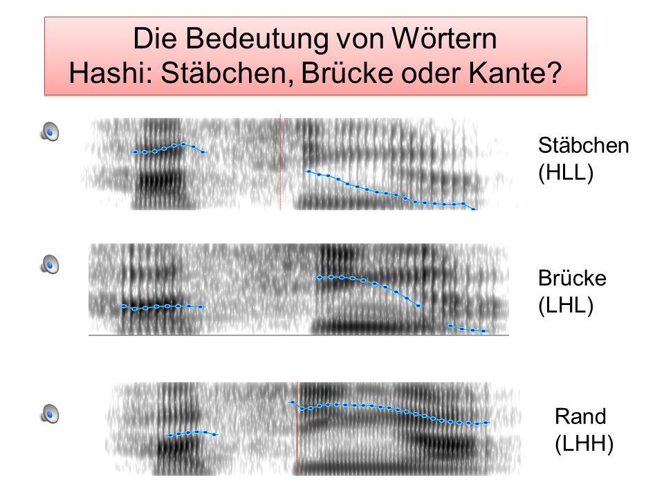 Der Akzent Weist die Veränderung der Tonhöhe auf –Jede Mora hat H- oder L-Ton Unterscheidet die Bedeutung von Wörtern Zeigt uns die Grenze von Wörtern