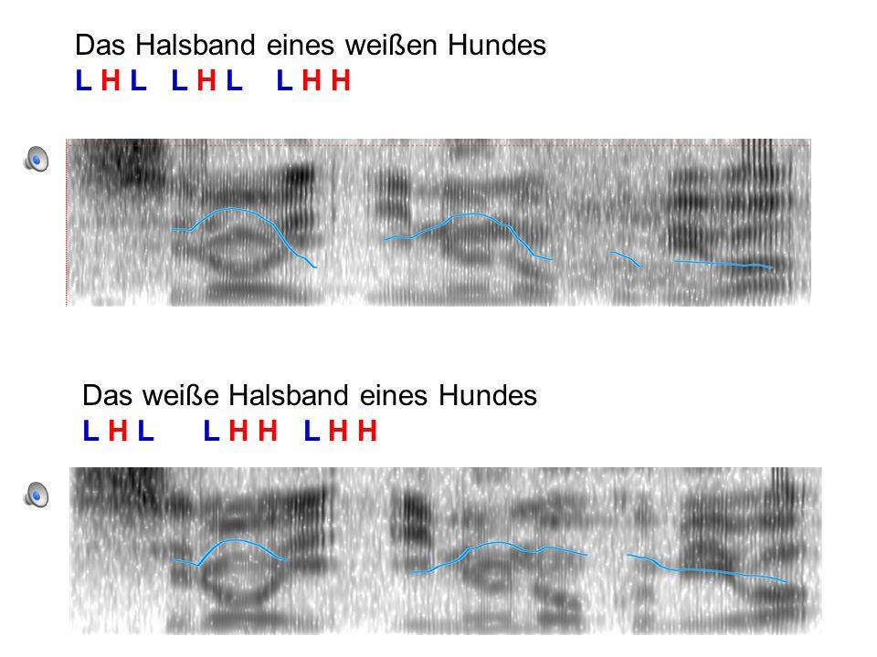 Die Grenze von Wörtern in einer Phrase a) /shiroinuno/ /kubiwa/ Das Halsband eines weißen Hundes L H L L H L L H H b) /shiroi/ /inuno kubiwa/ Das weiß