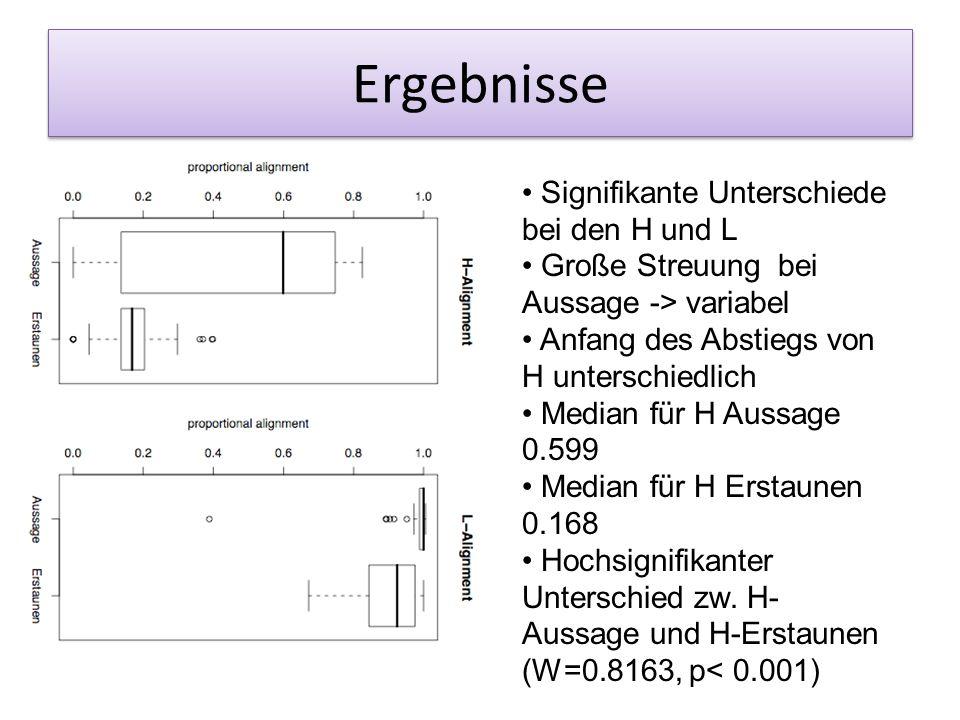 Hypothese Aussage und positives Erstaunen unterscheiden sich durch die H- Synchronisierung -> Umkippung der H-Synchronisierung verantwortlich für die