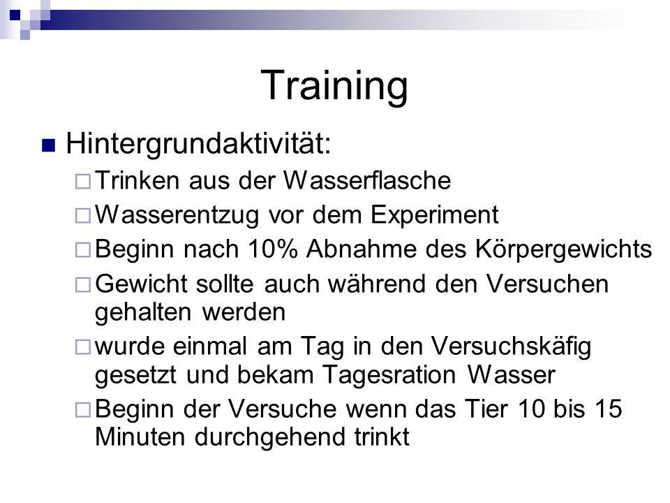 Training Hintergrundaktivität: Trinken aus der Wasserflasche Wasserentzug vor dem Experiment Beginn nach 10% Abnahme des Körpergewichts Gewicht sollte
