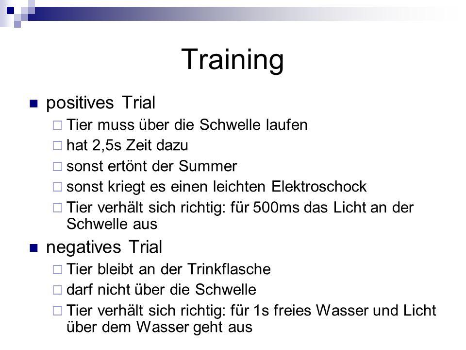 Training positives Trial Tier muss über die Schwelle laufen hat 2,5s Zeit dazu sonst ertönt der Summer sonst kriegt es einen leichten Elektroschock Ti