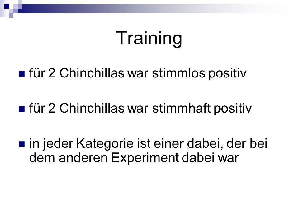 Training für 2 Chinchillas war stimmlos positiv für 2 Chinchillas war stimmhaft positiv in jeder Kategorie ist einer dabei, der bei dem anderen Experi