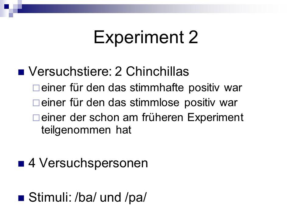Experiment 2 Versuchstiere: 2 Chinchillas einer für den das stimmhafte positiv war einer für den das stimmlose positiv war einer der schon am früheren