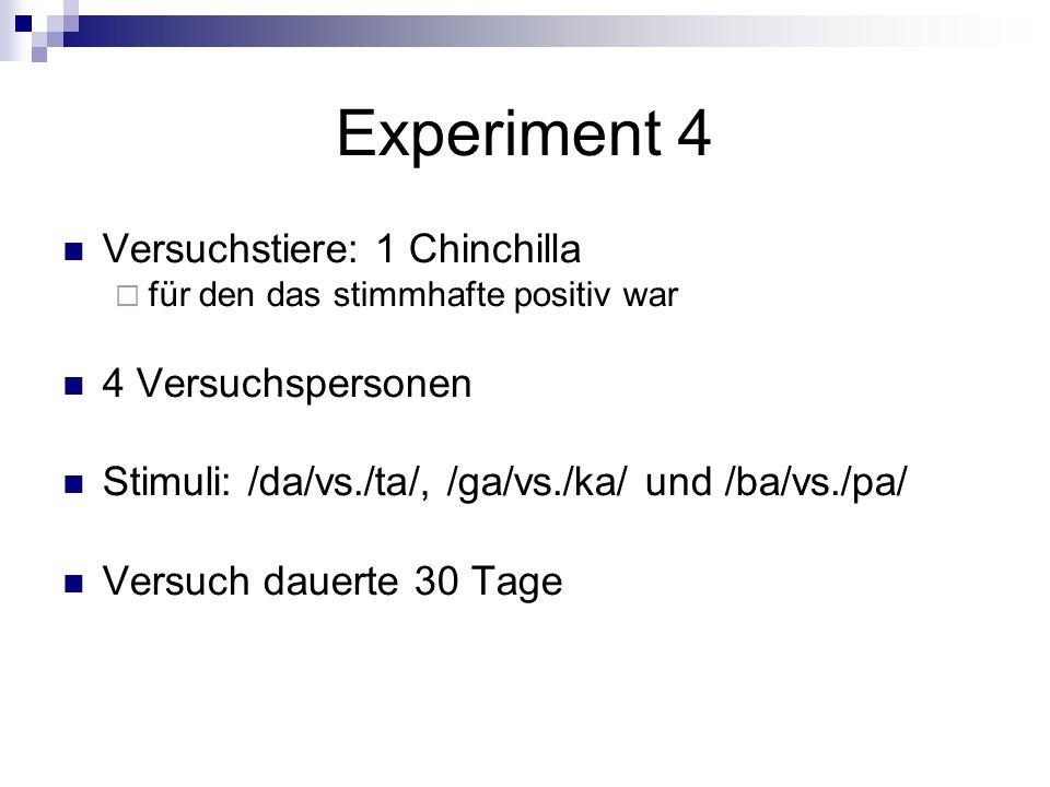 Experiment 4 Versuchstiere: 1 Chinchilla für den das stimmhafte positiv war 4 Versuchspersonen Stimuli: /da/vs./ta/, /ga/vs./ka/ und /ba/vs./pa/ Versu