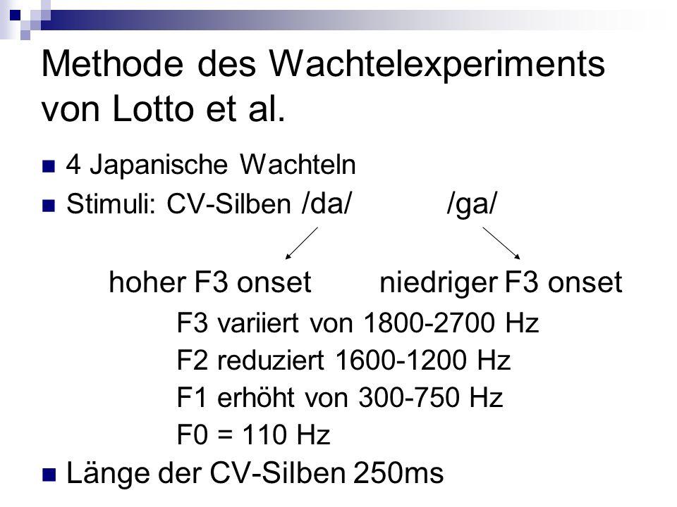 Methode des Wachtelexperiments von Lotto et al. 4 Japanische Wachteln Stimuli: CV-Silben /da/ /ga/ hoher F3 onset niedriger F3 onset F3 variiert von 1