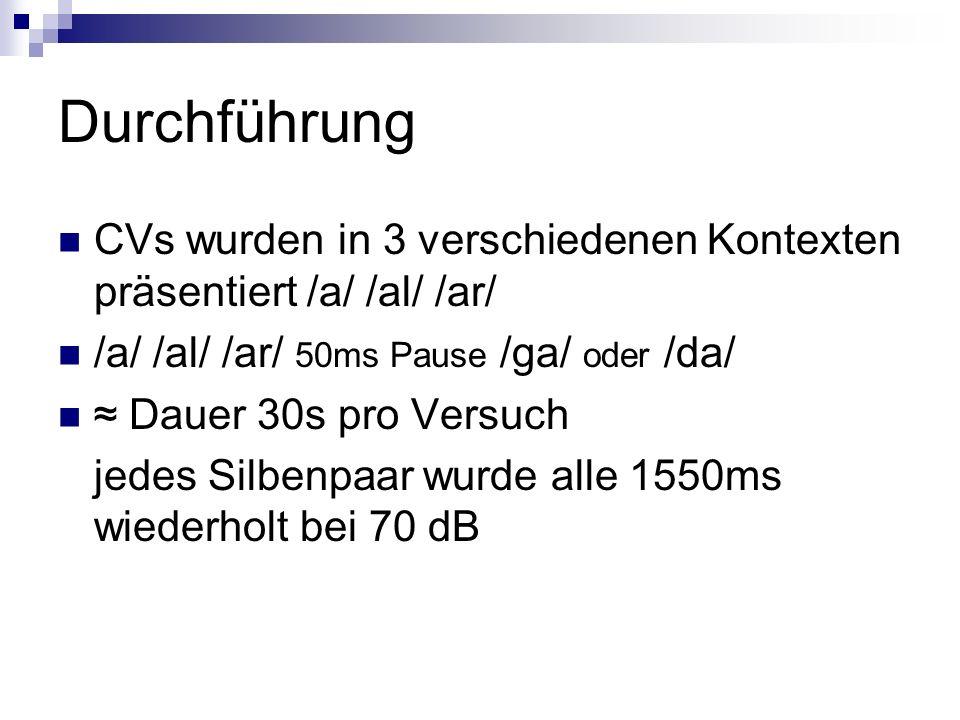 Durchführung CVs wurden in 3 verschiedenen Kontexten präsentiert /a/ /al/ /ar/ /a/ /al/ /ar/ 50ms Pause /ga/ oder /da/ Dauer 30s pro Versuch jedes Sil