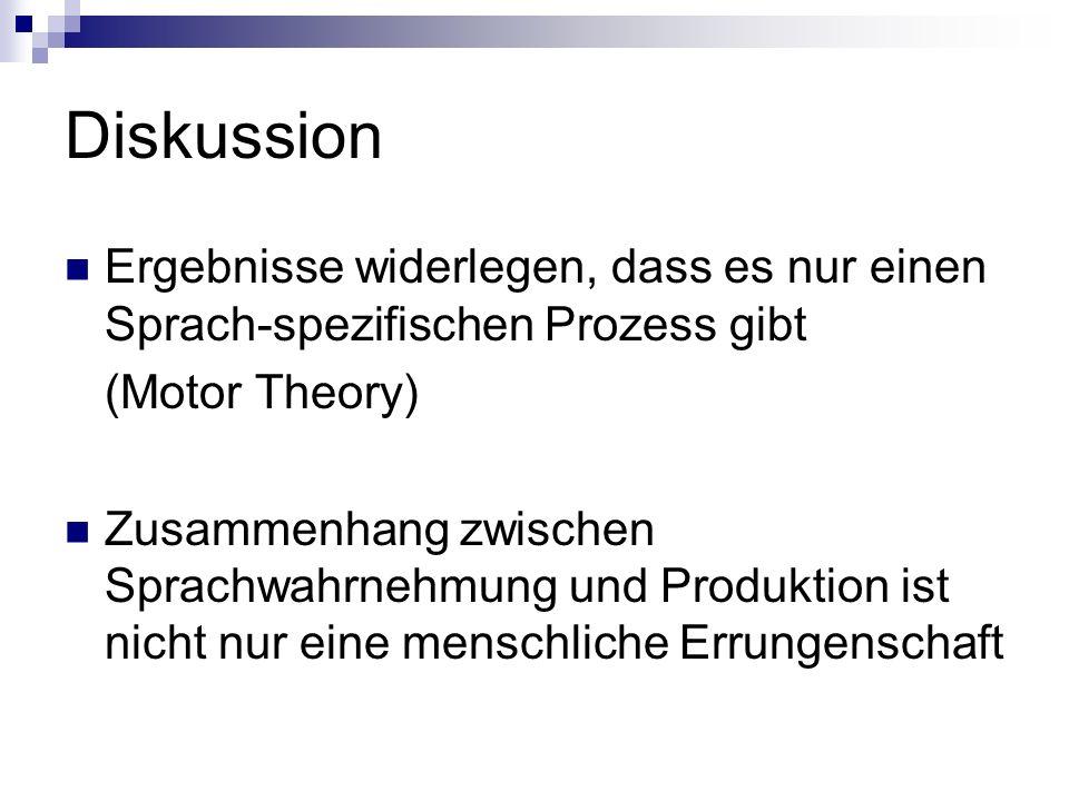 Diskussion Ergebnisse widerlegen, dass es nur einen Sprach-spezifischen Prozess gibt (Motor Theory) Zusammenhang zwischen Sprachwahrnehmung und Produk