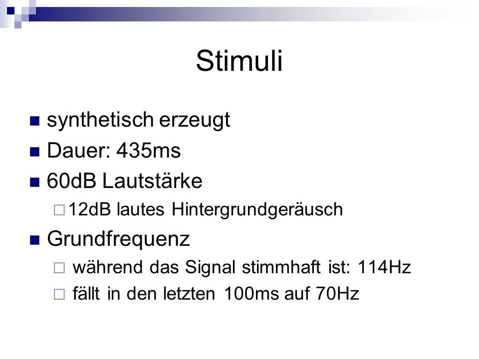 Stimuli synthetisch erzeugt Dauer: 435ms 60dB Lautstärke 12dB lautes Hintergrundgeräusch Grundfrequenz während das Signal stimmhaft ist: 114Hz fällt i