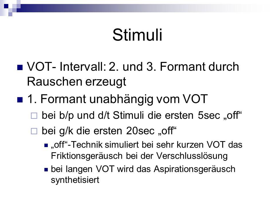 Stimuli VOT- Intervall: 2. und 3. Formant durch Rauschen erzeugt 1. Formant unabhängig vom VOT bei b/p und d/t Stimuli die ersten 5sec off bei g/k die