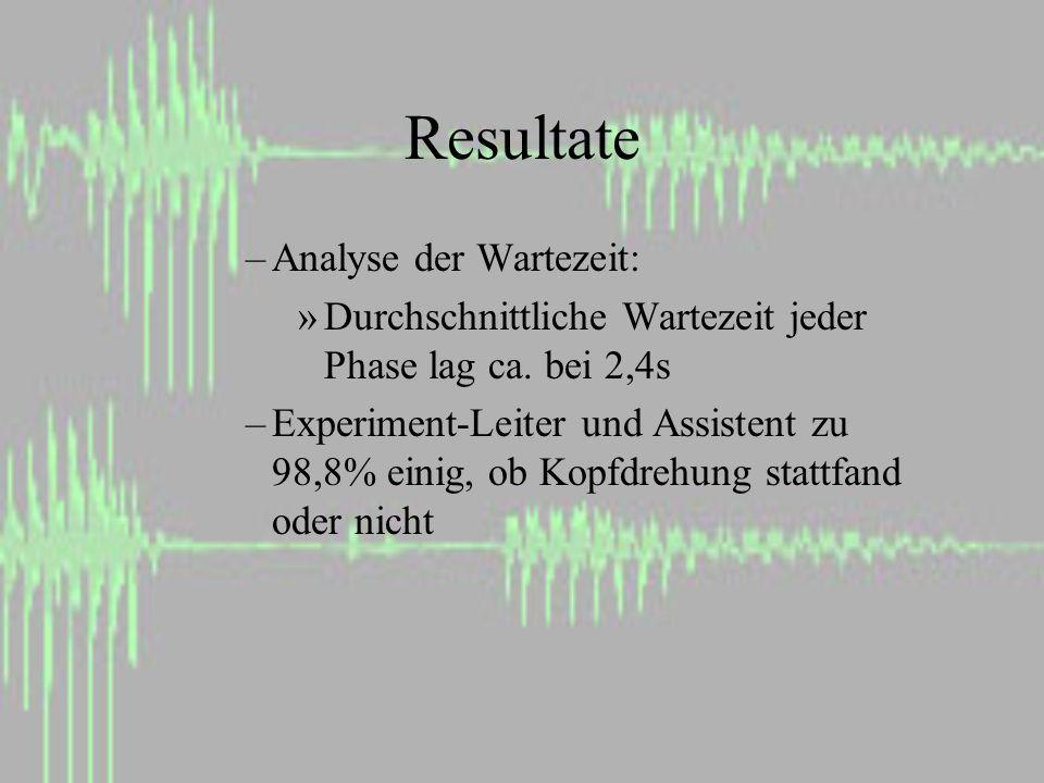 Resultate –Analyse der Wartezeit: »Durchschnittliche Wartezeit jeder Phase lag ca.