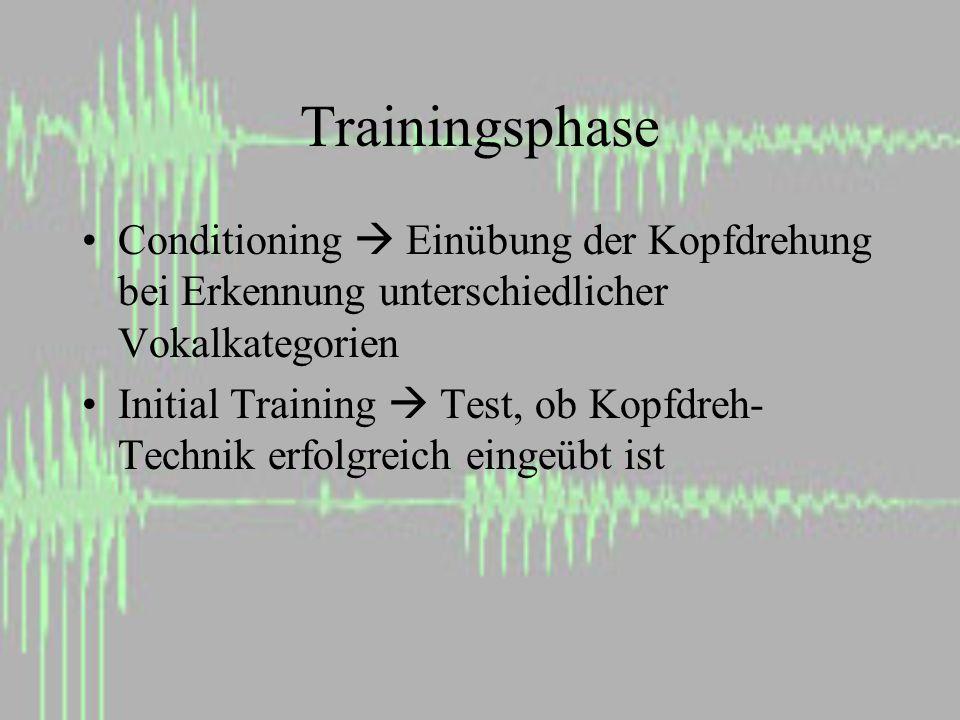 Trainingsphase Conditioning Einübung der Kopfdrehung bei Erkennung unterschiedlicher Vokalkategorien Initial Training Test, ob Kopfdreh- Technik erfolgreich eingeübt ist