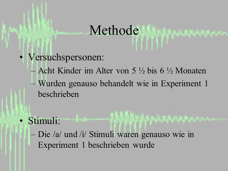 Methode Versuchspersonen: –Acht Kinder im Alter von 5 ½ bis 6 ½ Monaten –Wurden genauso behandelt wie in Experiment 1 beschrieben Stimuli: –Die /a/ und /i/ Stimuli waren genauso wie in Experiment 1 beschrieben wurde