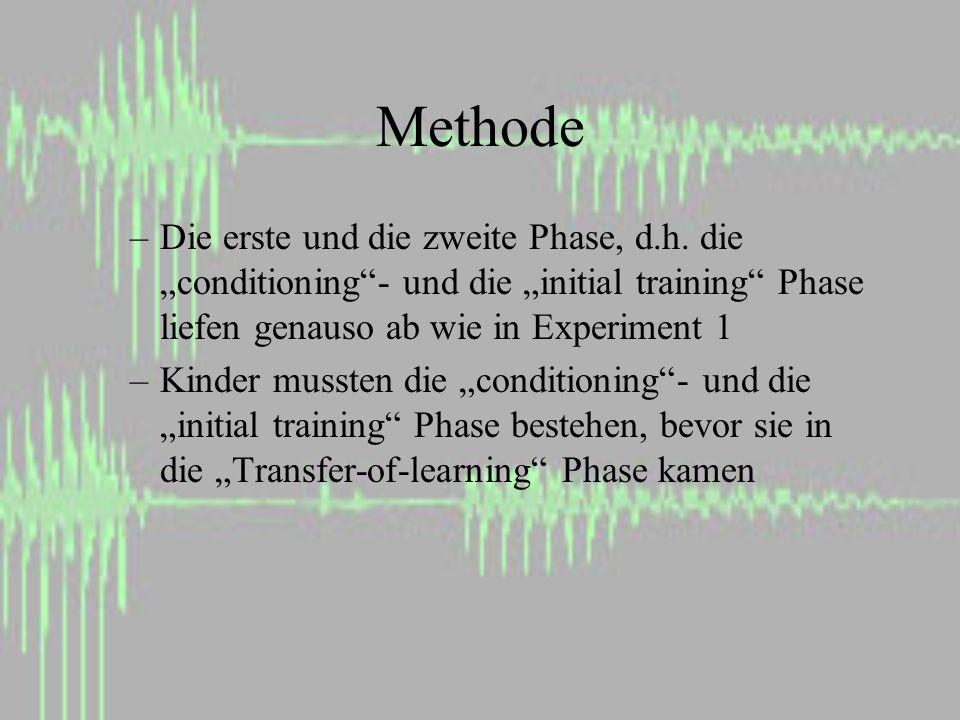 Methode –Dazu benötigten sie in der ersten Phase 3 aufeinanderfolgende richtige Antworten und in der zweiten Phase 9 von 10 fortlaufende richtige Antworten in der Unterscheidung der einzelnen /a/ und /i/ Stimuli –Bei Erfolg erreichten sie dann die Transfer-of- learning Phase des Experiments