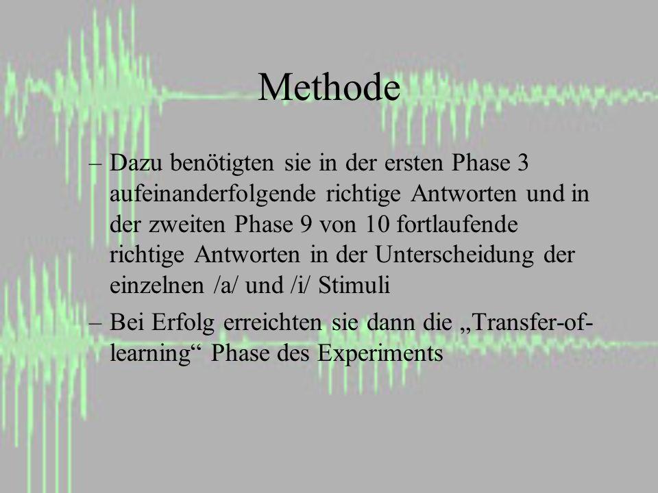 Methode Tranfer-of-learning Phase: –Alle 6 Stimuli der beiden Vokalkategorien wurden in zufälliger Reihenfolge präsentiert –Anders als in Experiment 1: Jeder Stimulus wurde 3 mal präsentiert