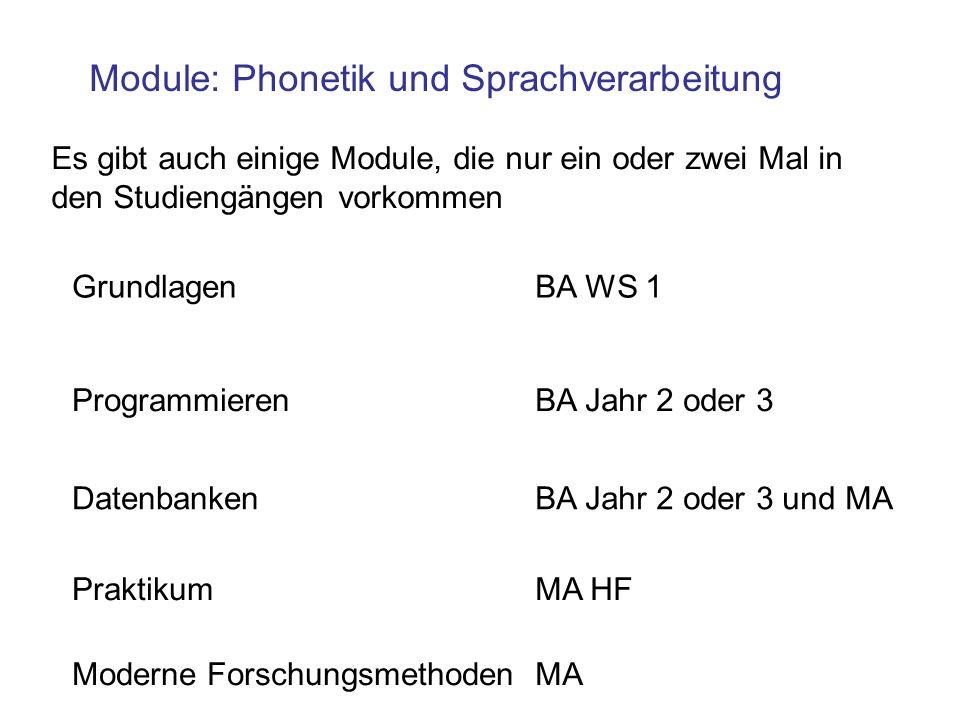 Module: Phonetik und Sprachverarbeitung Es gibt auch einige Module, die nur ein oder zwei Mal in den Studiengängen vorkommen Grundlagen Programmieren