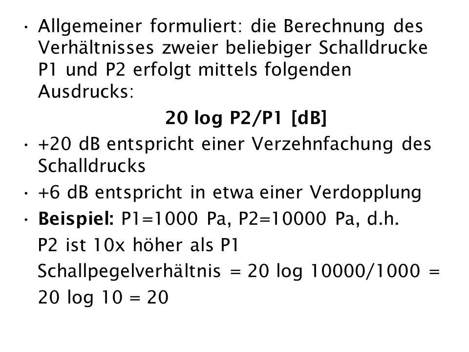 Allgemeiner formuliert: die Berechnung des Verhältnisses zweier beliebiger Schalldrucke P1 und P2 erfolgt mittels folgenden Ausdrucks: 20 log P2/P1 [dB] +20 dB entspricht einer Verzehnfachung des Schalldrucks +6 dB entspricht in etwa einer Verdopplung Beispiel: P1=1000 Pa, P2=10000 Pa, d.h.