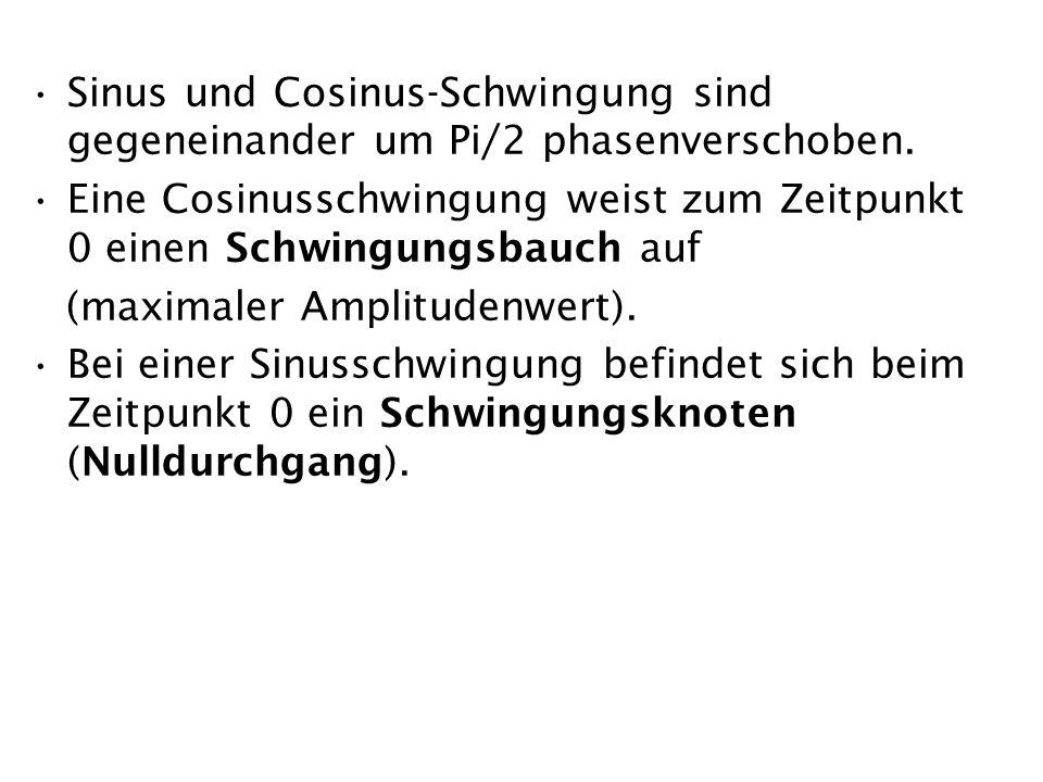 Sinus und Cosinus-Schwingung sind gegeneinander um Pi/2 phasenverschoben.